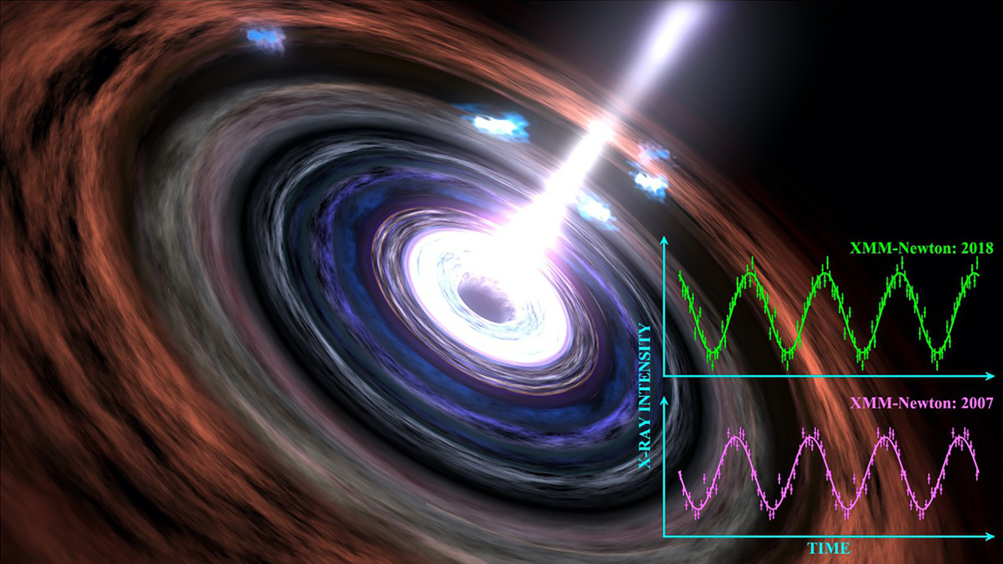 Black hole heart beat graphic