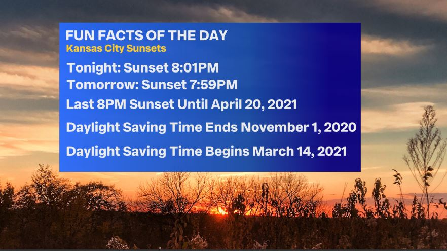 Graphic showing facts about daylight hours