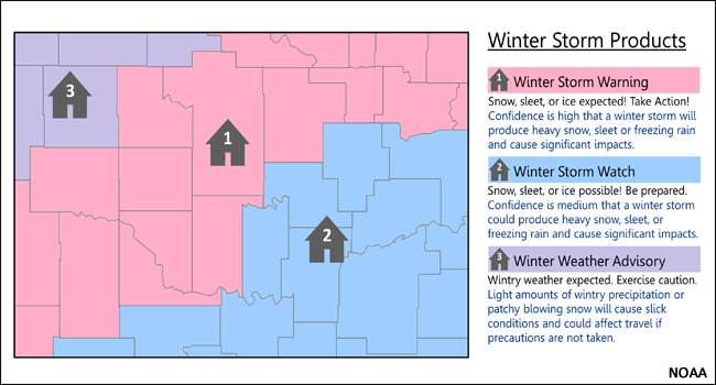 Graphic of Winter Weather Warnings