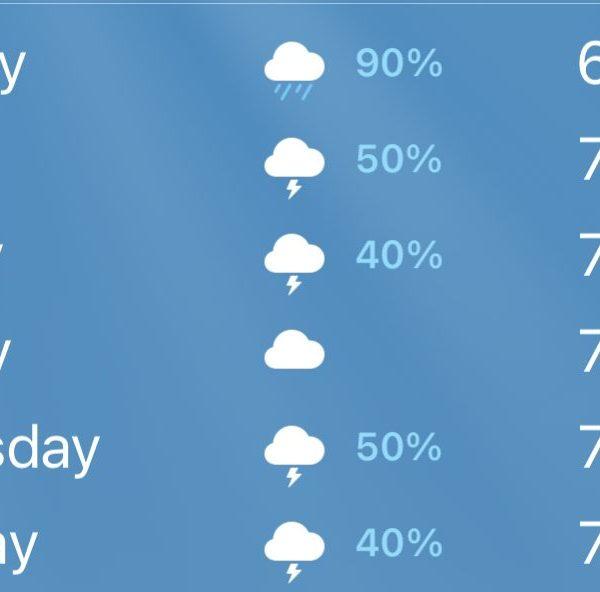 weather app rain